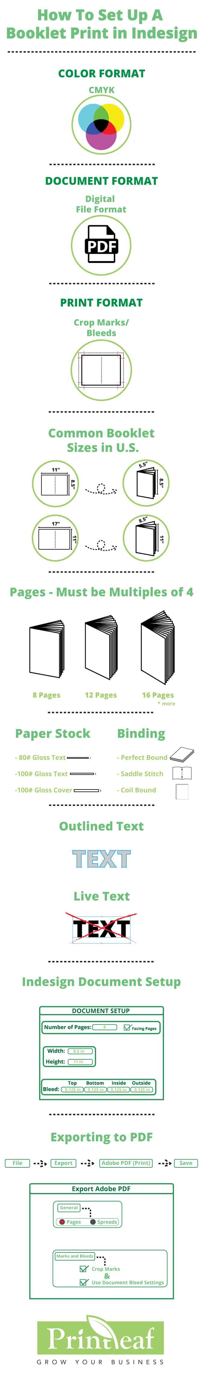 InDesign-Booklet-Printing-Infographic by Printleaf