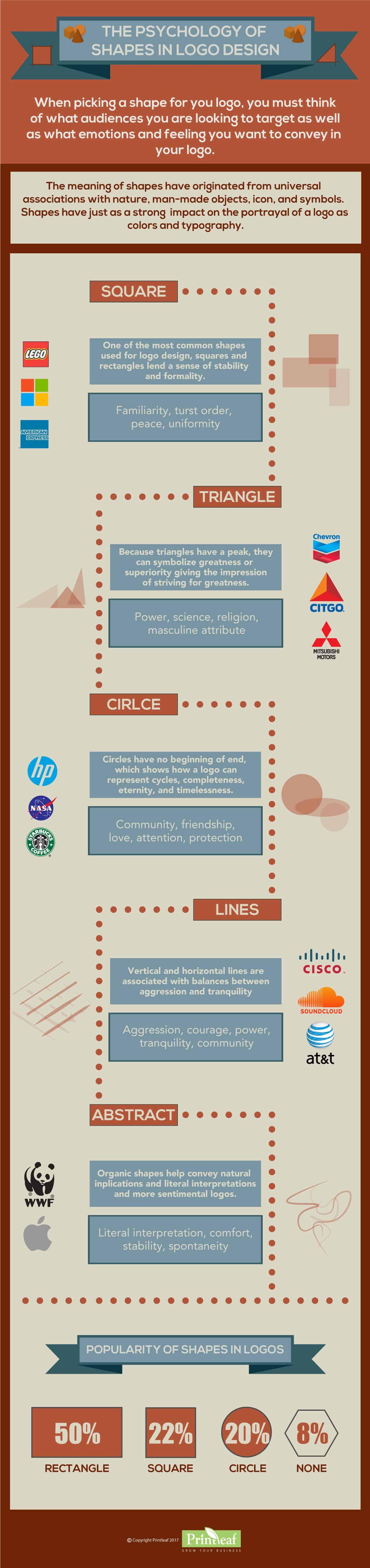 Psychology of Shapes in Logo Design [Infographic]