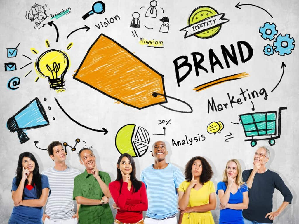People thinking about startup branding and marketing