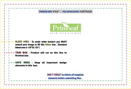 Postcards design template with safe area, trim box, and bleeds